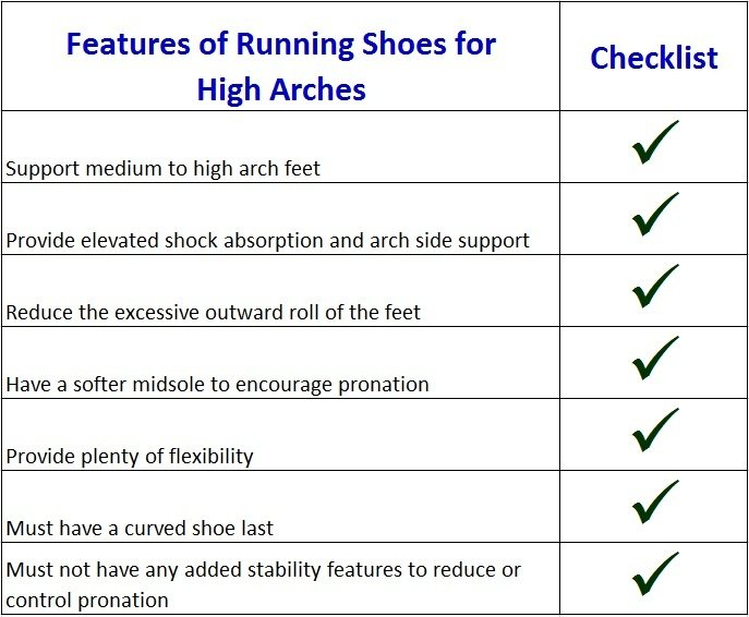 high arches running shoes checklist