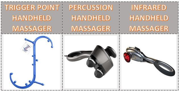 Types of handheld massagers for knots